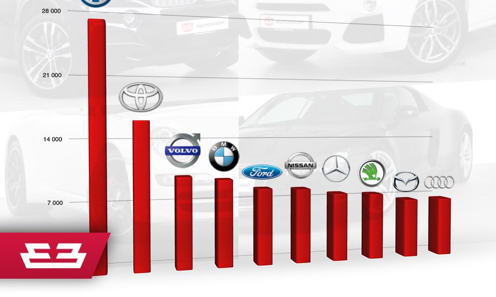 solgt bil årsavgift